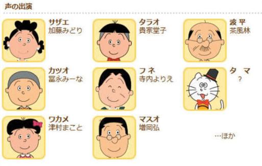 家系図 ヒトデ サザエさん