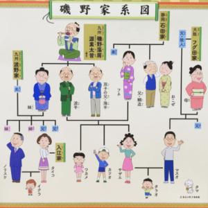 磯野家の家系図